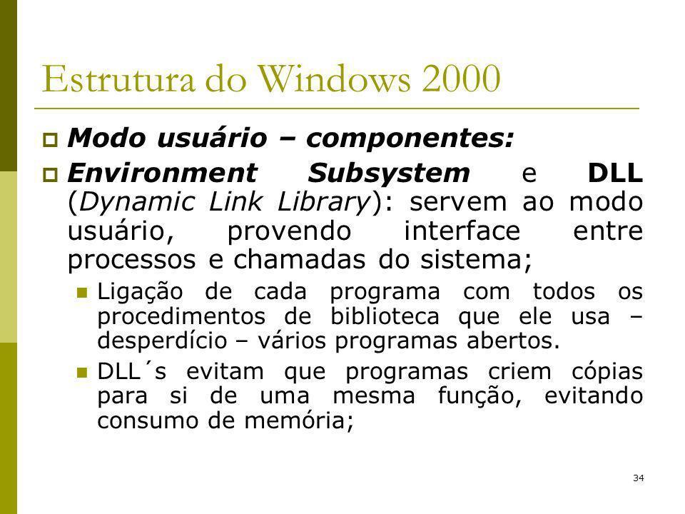 34 Estrutura do Windows 2000 Modo usuário – componentes: Environment Subsystem e DLL (Dynamic Link Library): servem ao modo usuário, provendo interface entre processos e chamadas do sistema; Ligação de cada programa com todos os procedimentos de biblioteca que ele usa – desperdício – vários programas abertos.