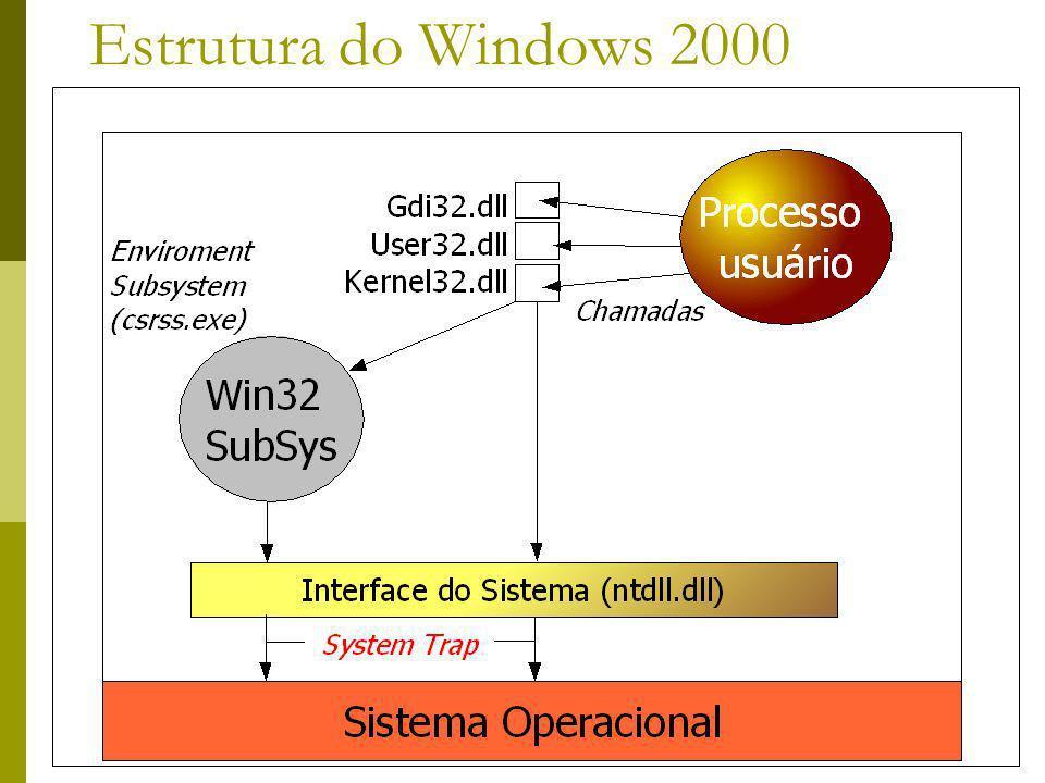 35 Estrutura do Windows 2000