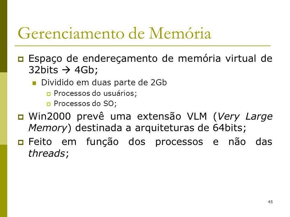 45 Gerenciamento de Memória Espaço de endereçamento de memória virtual de 32bits 4Gb; Dividido em duas parte de 2Gb Processos do usuários; Processos do SO; Win2000 prevê uma extensão VLM (Very Large Memory) destinada a arquiteturas de 64bits; Feito em função dos processos e não das threads;
