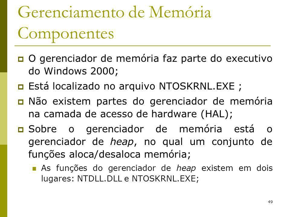 49 Gerenciamento de Memória Componentes O gerenciador de memória faz parte do executivo do Windows 2000; Está localizado no arquivo NTOSKRNL.EXE ; Não existem partes do gerenciador de memória na camada de acesso de hardware (HAL); Sobre o gerenciador de memória está o gerenciador de heap, no qual um conjunto de funções aloca/desaloca memória; As funções do gerenciador de heap existem em dois lugares: NTDLL.DLL e NTOSKRNL.EXE;