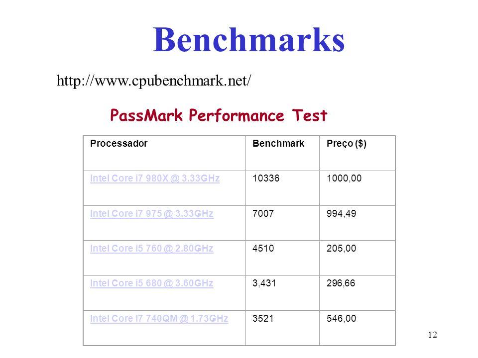 Benchmarks http://www.cpubenchmark.net/ ProcessadorBenchmarkPreço ($) Intel Core i7 980X @ 3.33GHz103361000,00 Intel Core i7 975 @ 3.33GHz7007994,49 Intel Core i5 760 @ 2.80GHz4510205,00 Intel Core i5 680 @ 3.60GHz3,431296,66 Intel Core i7 740QM @ 1.73GHz3521546,00 PassMark Performance Test 12