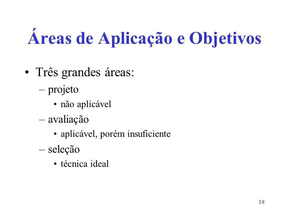 Áreas de Aplicação e Objetivos Três grandes áreas: –projeto não aplicável –avaliação aplicável, porém insuficiente –seleção técnica ideal 19