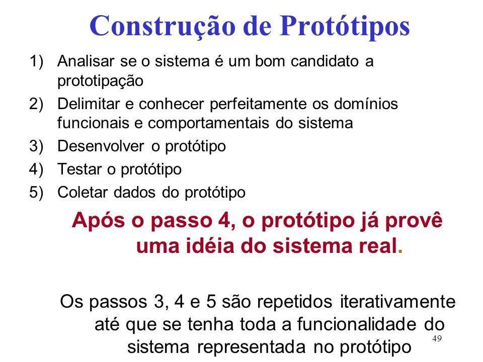 Construção de Protótipos 1)Analisar se o sistema é um bom candidato a prototipação 2)Delimitar e conhecer perfeitamente os domínios funcionais e comportamentais do sistema 3)Desenvolver o protótipo 4)Testar o protótipo 5)Coletar dados do protótipo Após o passo 4, o protótipo já provê uma idéia do sistema real.