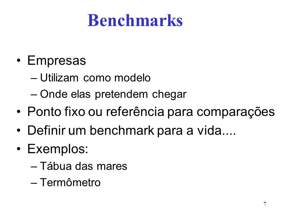 Benchmarks Empresas –Utilizam como modelo –Onde elas pretendem chegar Ponto fixo ou referência para comparações Definir um benchmark para a vida....