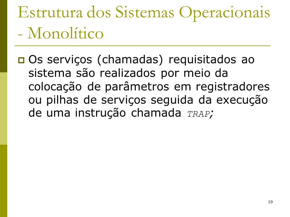 19 Estrutura dos Sistemas Operacionais - Monolítico Os serviços (chamadas) requisitados ao sistema são realizados por meio da colocação de parâmetros
