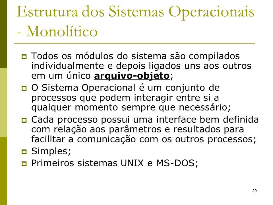 20 Estrutura dos Sistemas Operacionais - Monolítico Todos os módulos do sistema são compilados individualmente e depois ligados uns aos outros em um ú