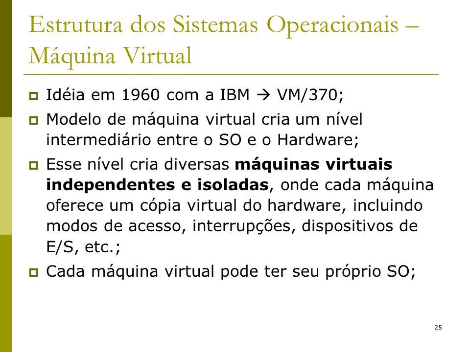 25 Estrutura dos Sistemas Operacionais – Máquina Virtual Idéia em 1960 com a IBM VM/370; Modelo de máquina virtual cria um nível intermediário entre o
