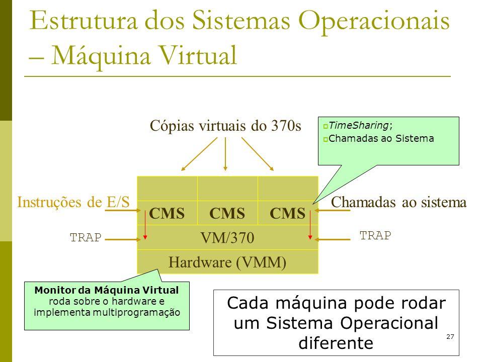 27 Estrutura dos Sistemas Operacionais – Máquina Virtual Instruções de E/S Hardware (VMM) VM/370 CMS Cópias virtuais do 370s TRAP Chamadas ao sistema