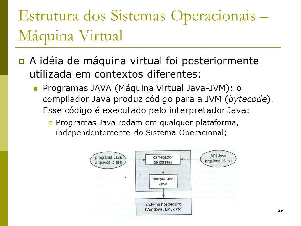 29 Estrutura dos Sistemas Operacionais – Máquina Virtual A idéia de máquina virtual foi posteriormente utilizada em contextos diferentes: Programas JA