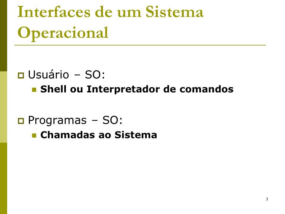 3 Interfaces de um Sistema Operacional Usuário – SO: Shell ou Interpretador de comandos Programas – SO: Chamadas ao Sistema