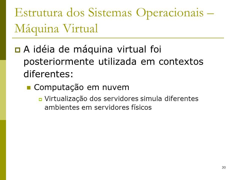 30 Estrutura dos Sistemas Operacionais – Máquina Virtual A idéia de máquina virtual foi posteriormente utilizada em contextos diferentes: Computação e