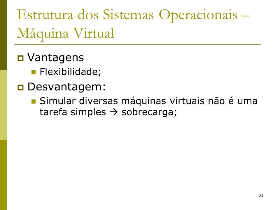 31 Estrutura dos Sistemas Operacionais – Máquina Virtual Vantagens Flexibilidade; Desvantagem: Simular diversas máquinas virtuais não é uma tarefa sim