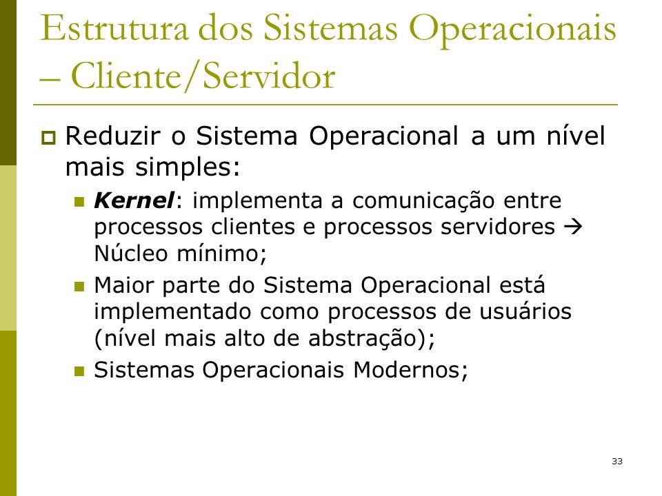 33 Estrutura dos Sistemas Operacionais – Cliente/Servidor Reduzir o Sistema Operacional a um nível mais simples: Kernel: implementa a comunicação entr