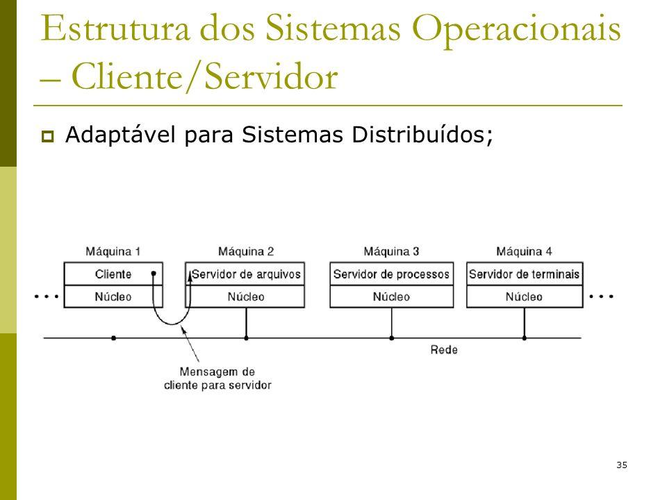 35 Estrutura dos Sistemas Operacionais – Cliente/Servidor Adaptável para Sistemas Distribuídos;