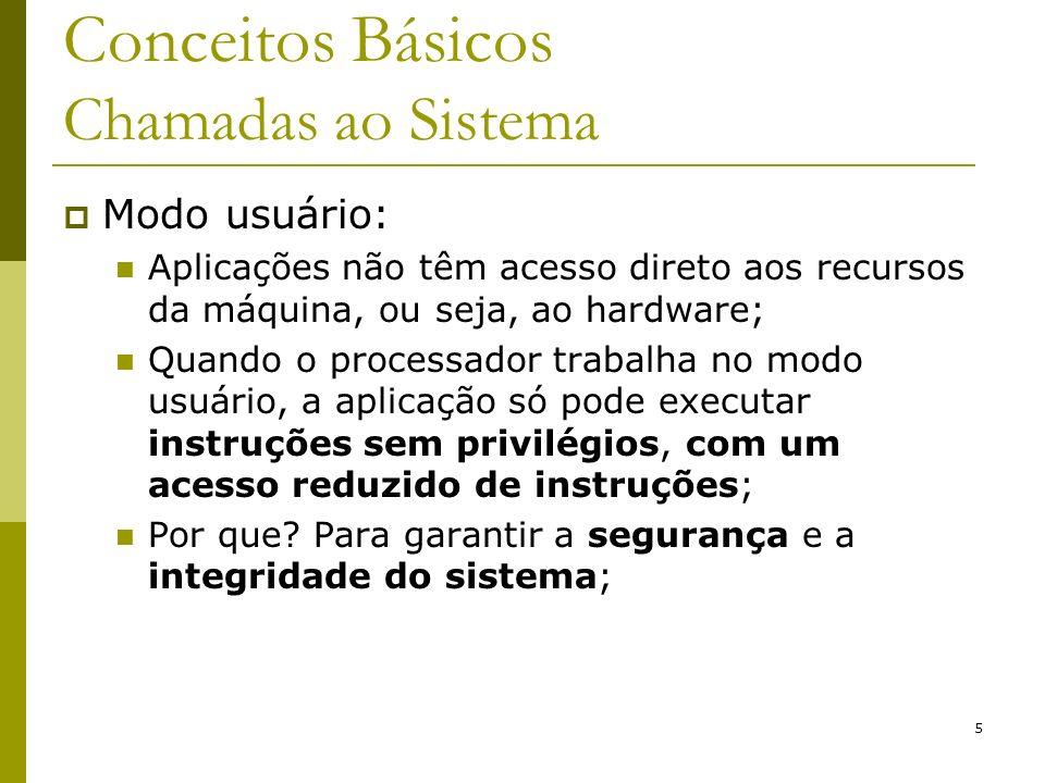 16 Roteiro - Introdução Por que é necessário um sistema operacional O que é um Sistema Operacional Histórico Conceitos Básicos Processo; Memória; Chamadas de Sistema; Chamadas ao Sistema Estrutura de Sistemas Operacionais Estrutura de Sistemas Operacionais