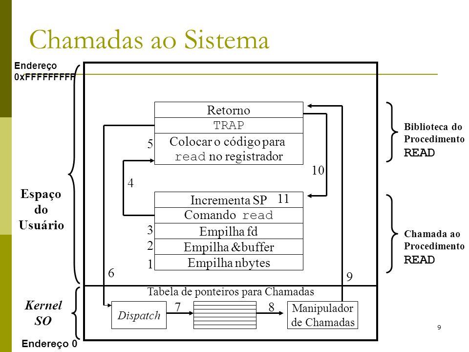 9 Chamadas ao Sistema Endereço 0 Retorno Colocar o código para read no registrador TRAP Empilha nbytes Incrementa SP Comando read Empilha fd Empilha &