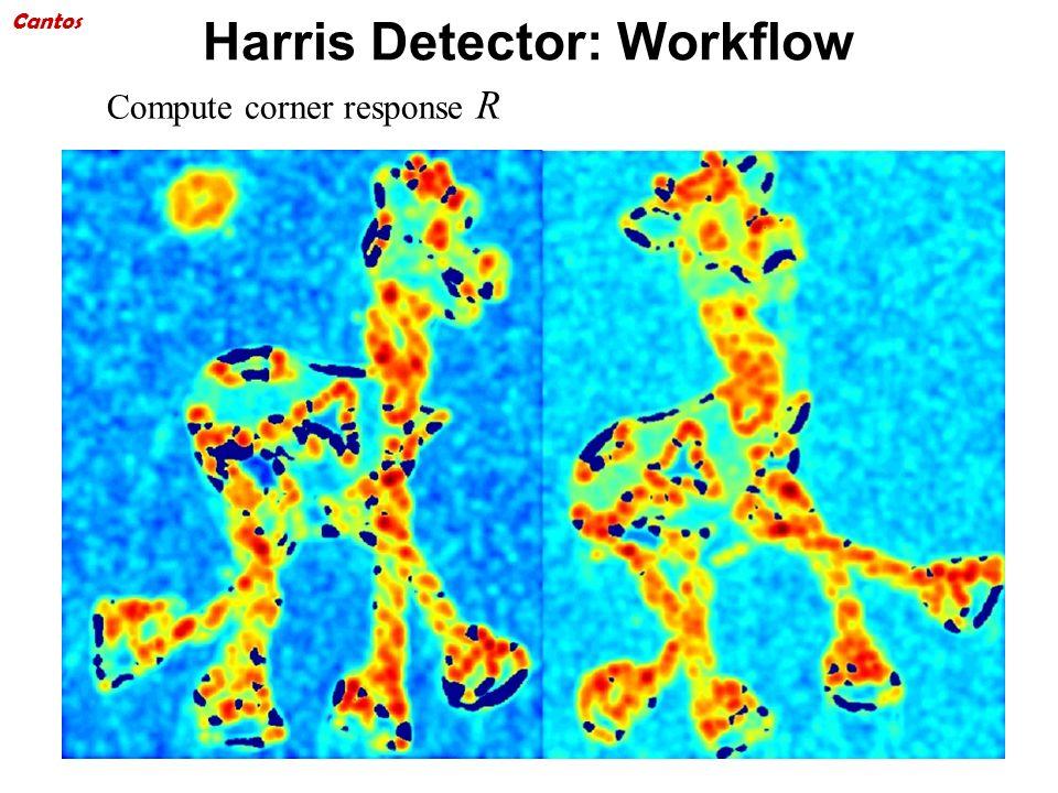Harris Detector: Workflow Compute corner response R Cantos