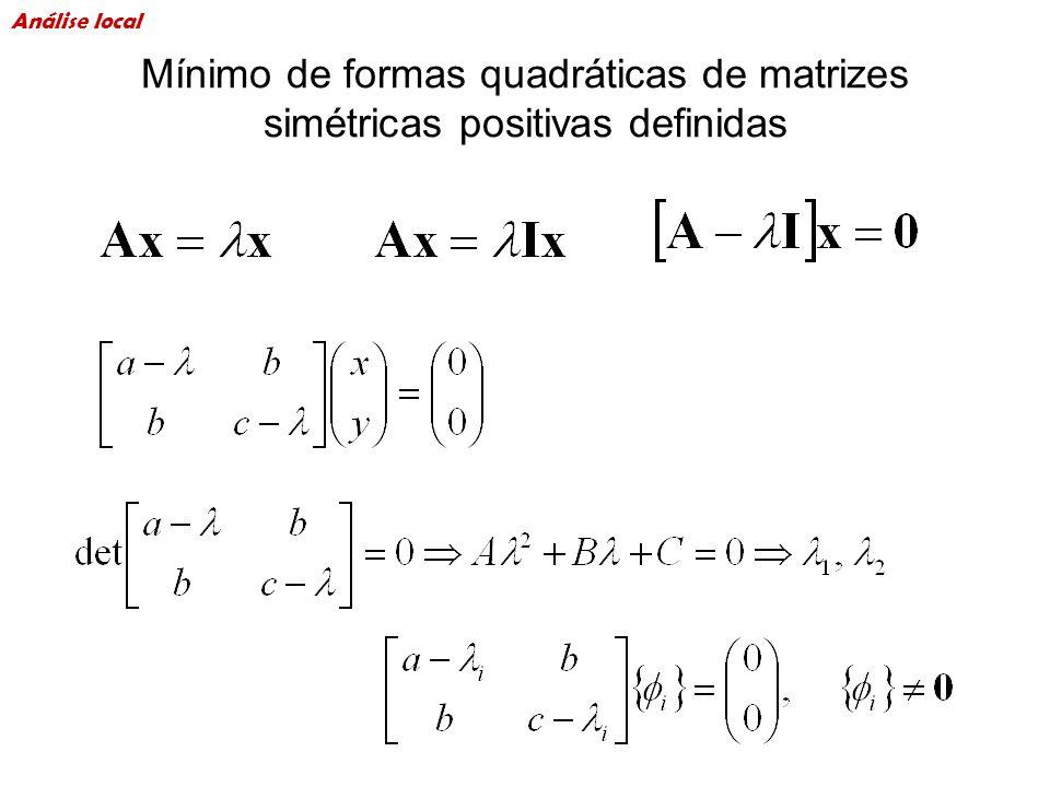 Mínimo de formas quadráticas de matrizes simétricas positivas definidas Análise local