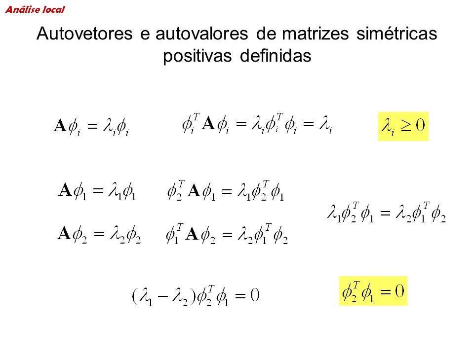 Autovetores e autovalores de matrizes simétricas positivas definidas Análise local