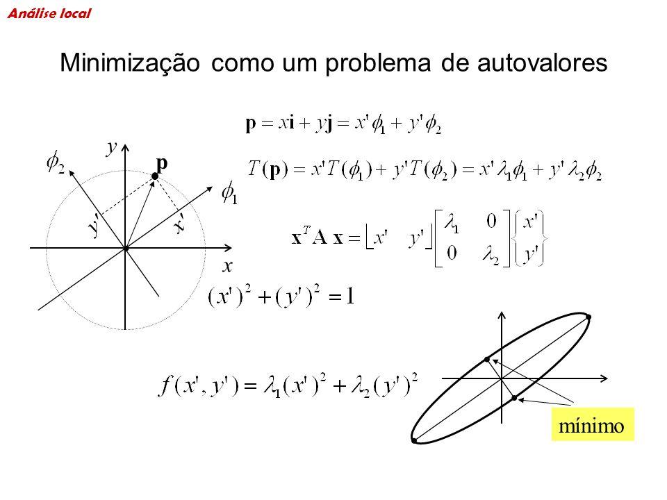 Minimização como um problema de autovalores x y p x' y' mínimo Análise local