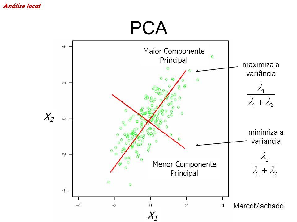 PCA maximiza a variância minimiza a variância Maior Componente Principal Menor Componente Principal X1X1 X2X2 MarcoMachado Análise local