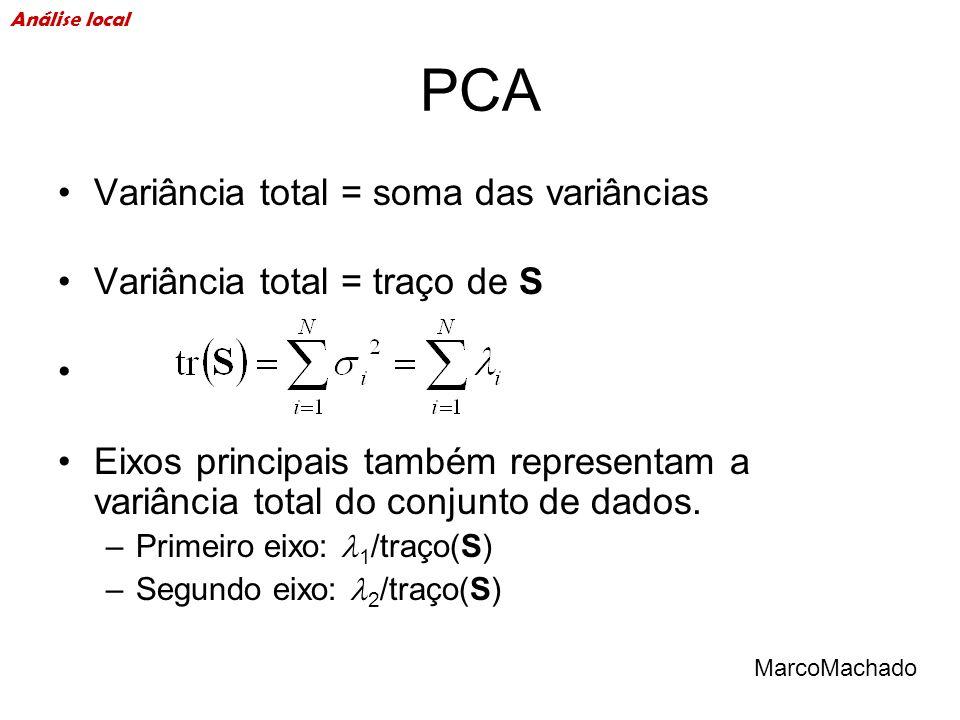 PCA Variância total = soma das variâncias Variância total = traço de S Eixos principais também representam a variância total do conjunto de dados. –Pr