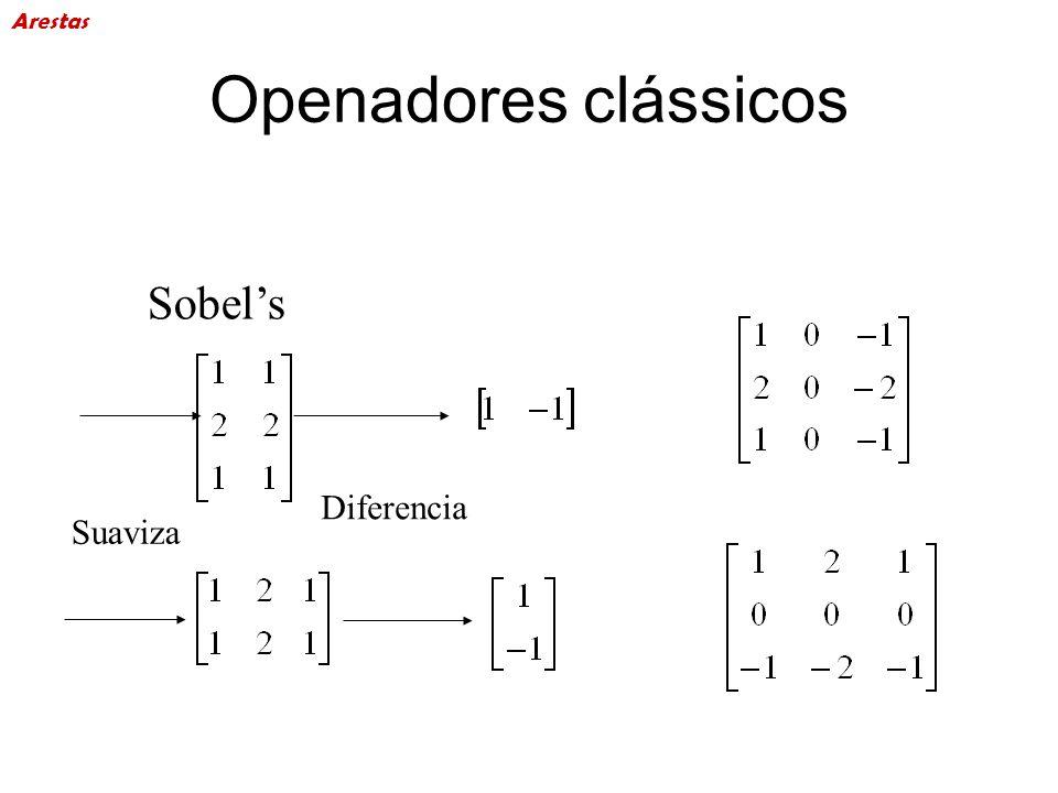 Openadores clássicos Sobels Suaviza Diferencia Arestas