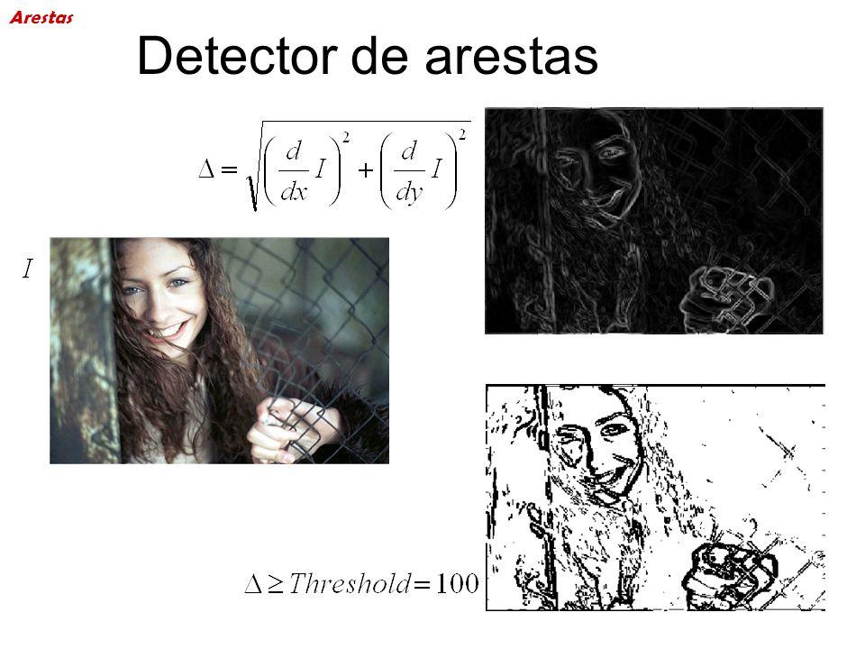 Detector de arestas Arestas