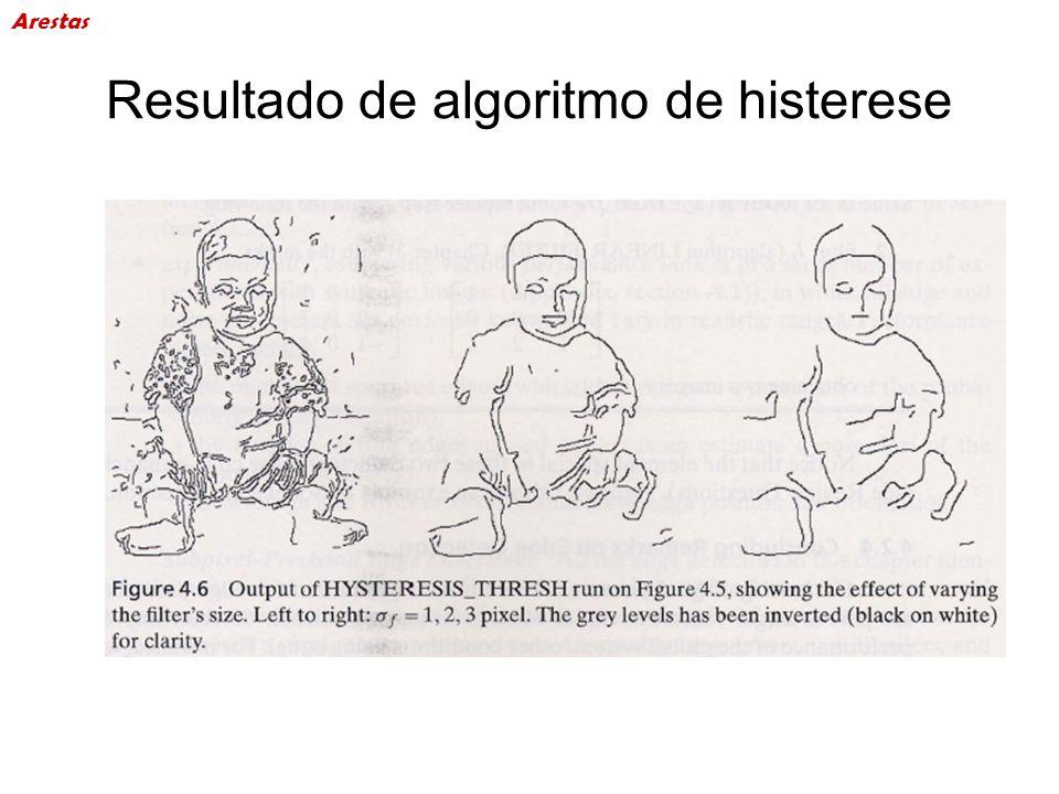 Resultado de algoritmo de histerese Arestas