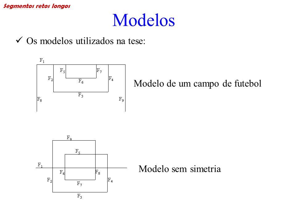 Modelos Os modelos utilizados na tese: Modelo de um campo de futebol Modelo sem simetria Segmentos retos longos