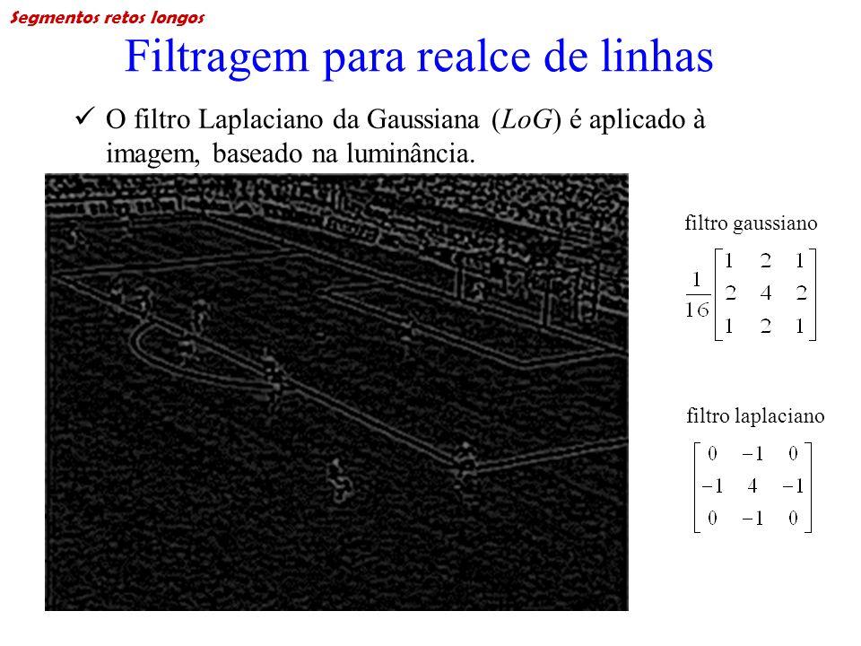 Filtragem para realce de linhas O filtro Laplaciano da Gaussiana (LoG) é aplicado à imagem, baseado na luminância. filtro gaussiano filtro laplaciano