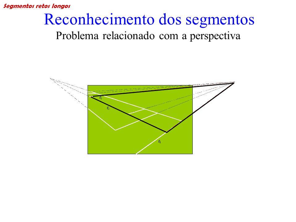 Reconhecimento dos segmentos Problema relacionado com a perspectiva Segmentos retos longos