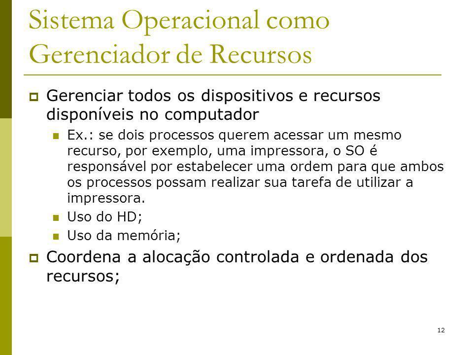 12 Sistema Operacional como Gerenciador de Recursos Gerenciar todos os dispositivos e recursos disponíveis no computador Ex.: se dois processos querem