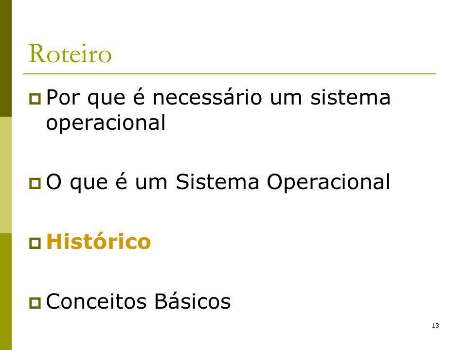 13 Roteiro Por que é necessário um sistema operacional O que é um Sistema Operacional Histórico Conceitos Básicos