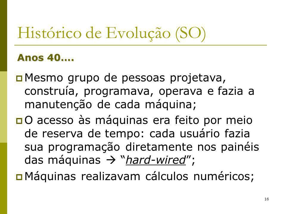 16 Histórico de Evolução (SO) Anos 40…. Mesmo grupo de pessoas projetava, construía, programava, operava e fazia a manutenção de cada máquina; O acess