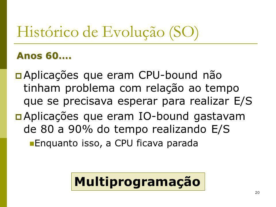 20 Histórico de Evolução (SO) Anos 60…. Aplicações que eram CPU-bound não tinham problema com relação ao tempo que se precisava esperar para realizar