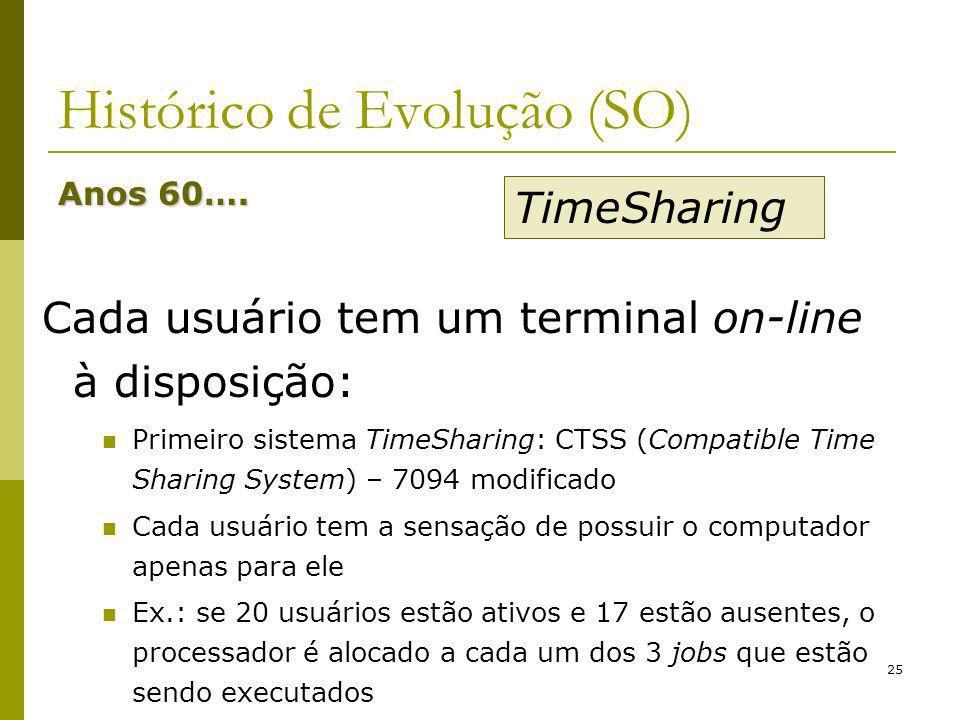 25 Histórico de Evolução (SO) Anos 60…. Cada usuário tem um terminal on-line à disposição: Primeiro sistema TimeSharing: CTSS (Compatible Time Sharing