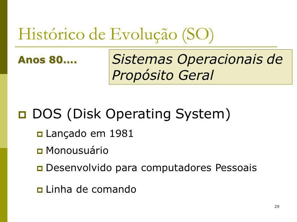 29 Histórico de Evolução (SO) Anos 80…. DOS (Disk Operating System) Lançado em 1981 Monousuário Desenvolvido para computadores Pessoais Linha de coman