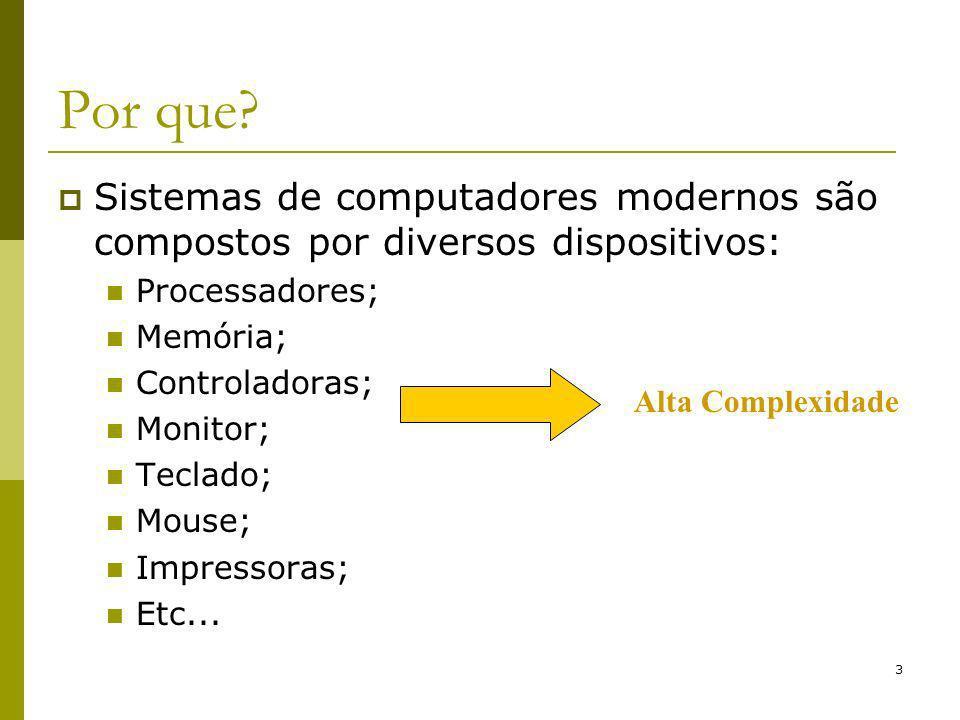3 Por que? Sistemas de computadores modernos são compostos por diversos dispositivos: Processadores; Memória; Controladoras; Monitor; Teclado; Mouse;