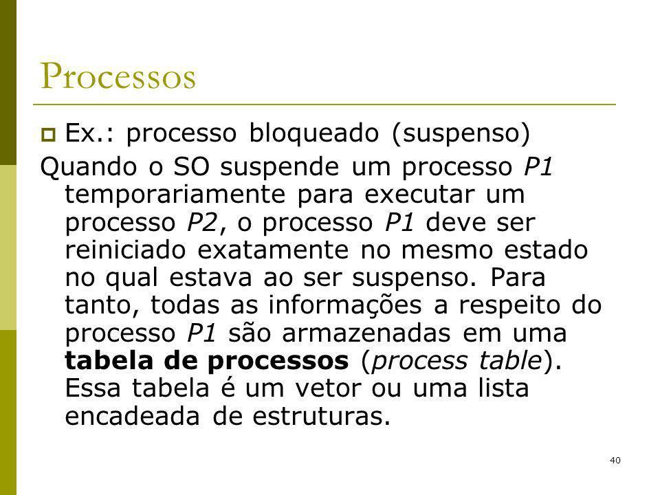 40 Processos Ex.: processo bloqueado (suspenso) Quando o SO suspende um processo P1 temporariamente para executar um processo P2, o processo P1 deve s