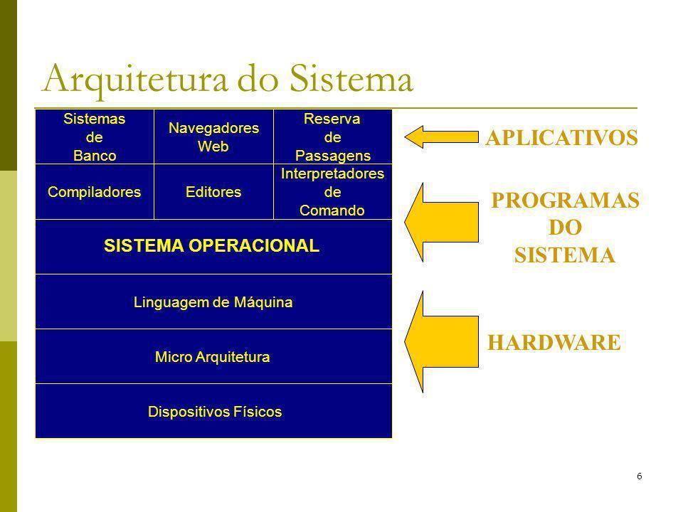 7 Arquitetura do Sistema Hardware: Diversas camadas Dispositivos físicos: Circuitos (chips) Cabos Transistores Capacitores Memória Disco rígido etc...