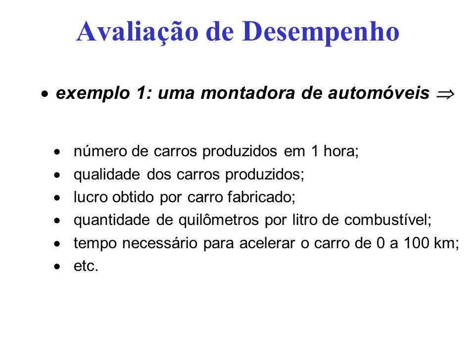 Avaliação de Desempenho exemplo 1: uma montadora de automóveis número de carros produzidos em 1 hora; qualidade dos carros produzidos; lucro obtido po