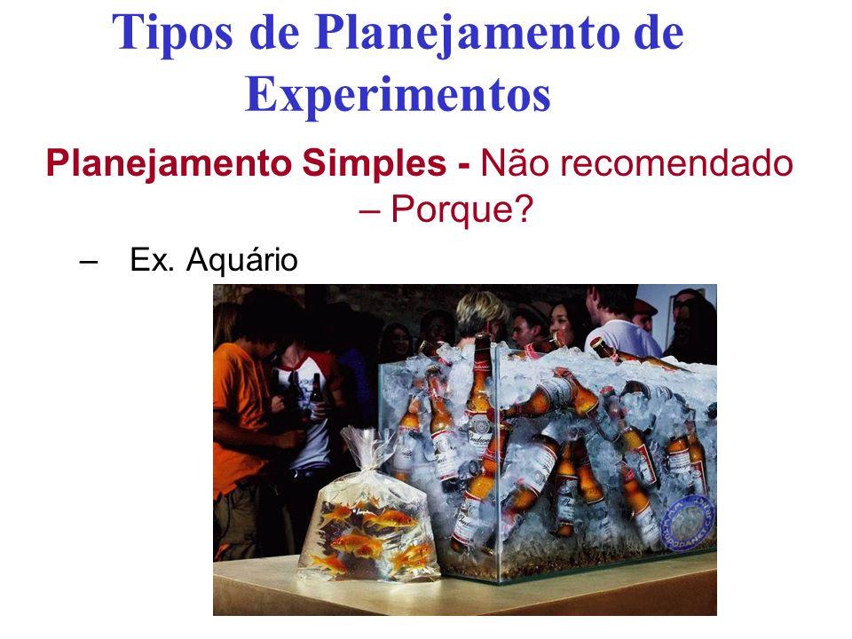 Tipos de Planejamento de Experimentos Planejamento Simples - Não recomendado – Porque? –Ex. Aquário