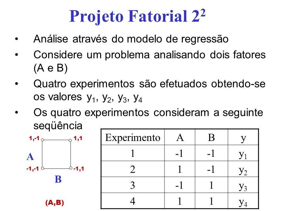 Projeto Fatorial 2 2 Análise através do modelo de regressão Considere um problema analisando dois fatores (A e B) Quatro experimentos são efetuados ob
