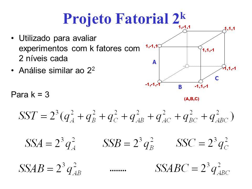 Projeto Fatorial 2 k Utilizado para avaliar experimentos com k fatores com 2 níveis cada Análise similar ao 2 2 Para k = 3........ A B C (A,B,C) -1,-1