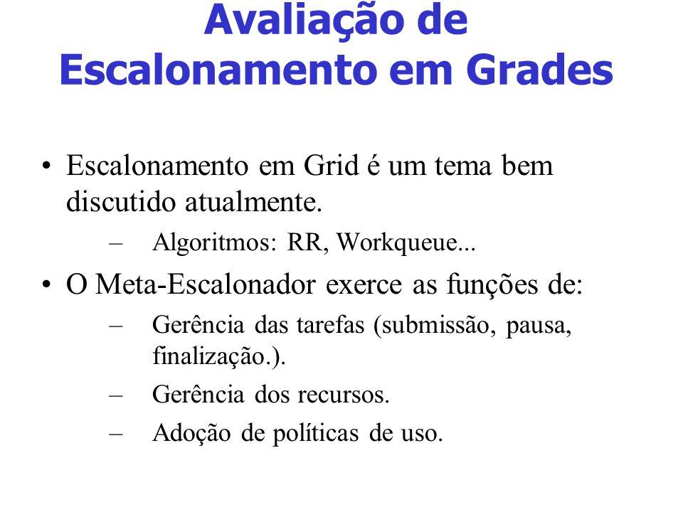 Escalonamento em Grid é um tema bem discutido atualmente. –Algoritmos: RR, Workqueue... O Meta-Escalonador exerce as funções de: –Gerência das tarefas
