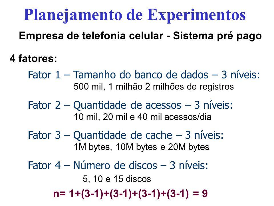 Projeto Fatorial 2 2 Exemplo: Avaliação de duas redes de comunicação em uma máquina paralela com: 16 processadores Escalonamento aleatório Não existe problema de acesso a memória – interleaving de memória infinito Redes utilizam Chaveamento de circuito – conexão é estabelecida da fonte ao destino e pacotes são enviados (ex.