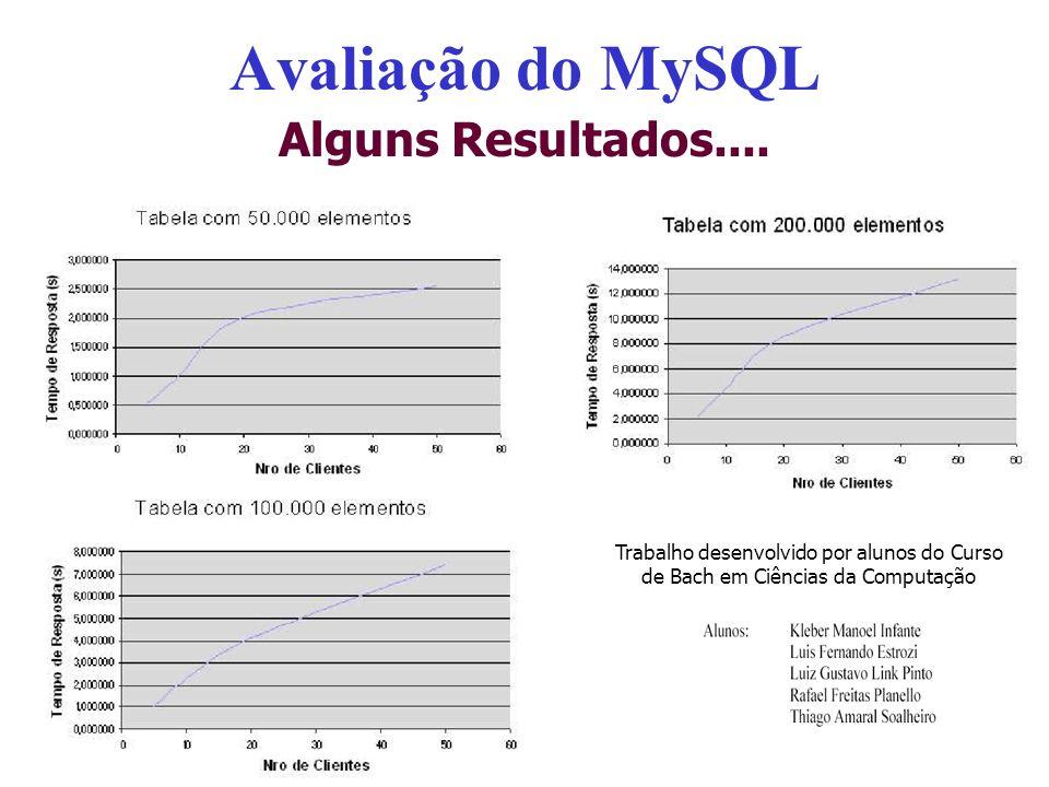 Avaliação do MySQL Alguns Resultados.... Trabalho desenvolvido por alunos do Curso de Bach em Ciências da Computação