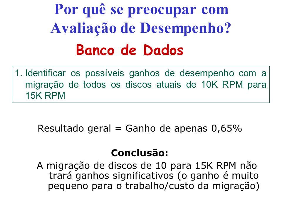 Por quê se preocupar com Avaliação de Desempenho? Resultado geral = Ganho de apenas 0,65% Conclusão: A migração de discos de 10 para 15K RPM não trará