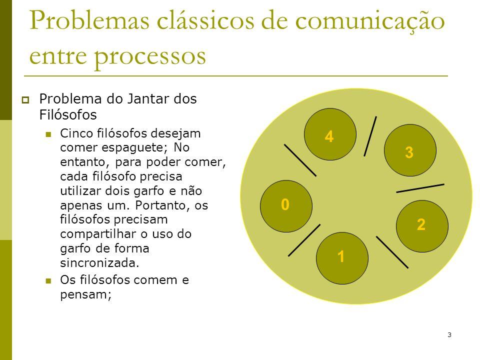 3 Problemas clássicos de comunicação entre processos Problema do Jantar dos Filósofos Cinco filósofos desejam comer espaguete; No entanto, para poder
